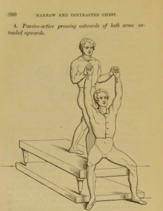An alternative exercise for strenghtening and expanding the chest. Roth 1851: 201.